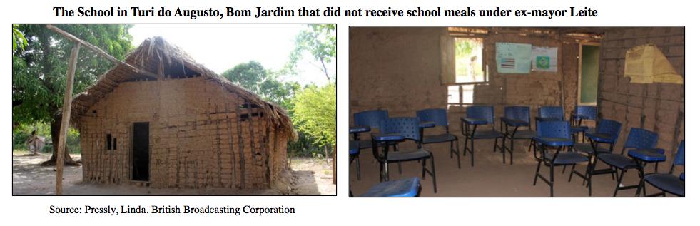 Escolas, Bom Jardim, Maranhão